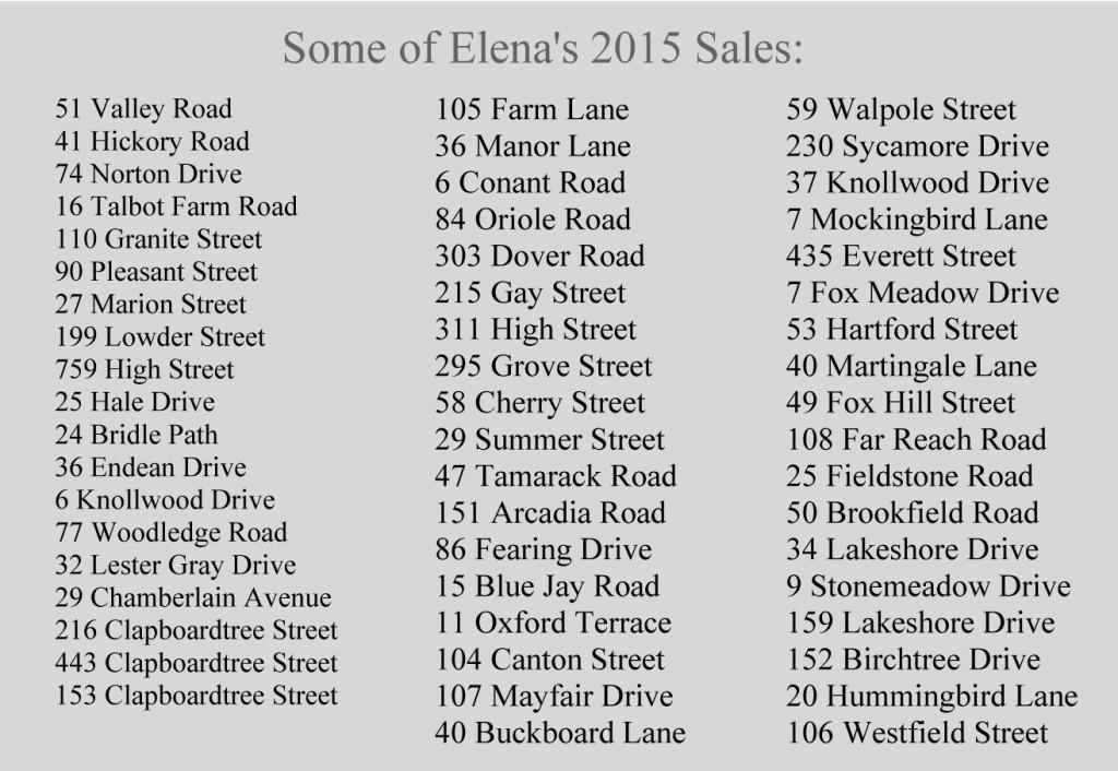 Some Of Elena's 2015 Sales