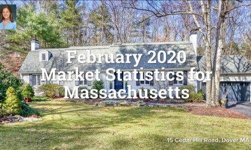 February 2020 Market Statistics for Massachusetts