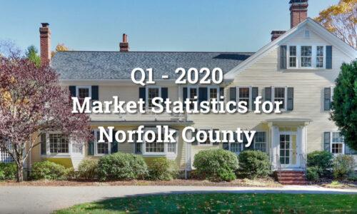 Screenshot of Q1 2020 Market Statistics Video