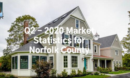 Screenshot of Q2 2020 Market Analysis Video