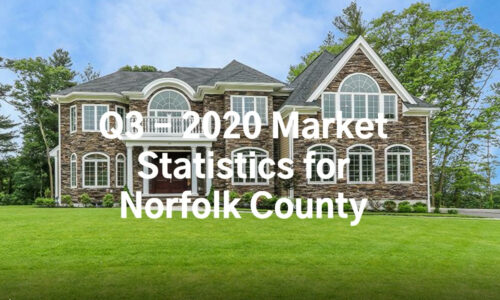 Screenshot of Q3 2020 Market Statistics for Norfolk County Video